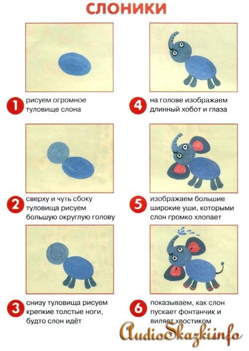 Рисуем слонов